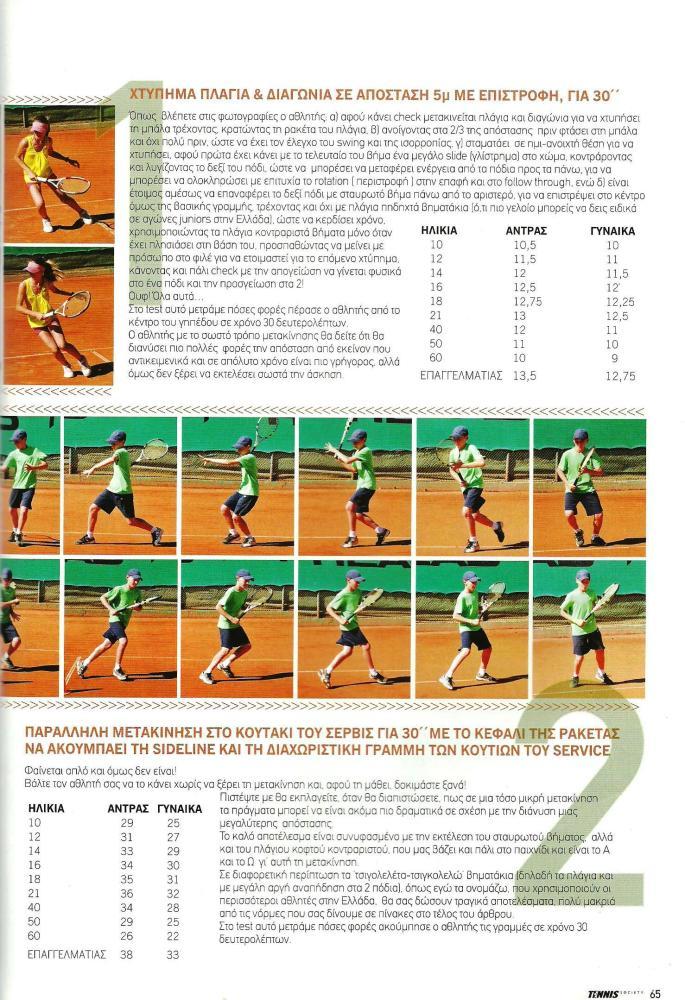 Άρθρα Tennis Society – Ιουνίου 2009: Αξιολόγηση της μετακίνησης μέσα στο γήπεδο (2/3)